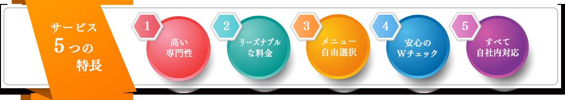 AXESS総合会計事務所の5つのお薦めポイント